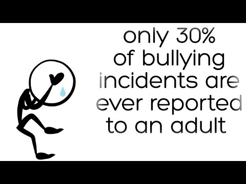 Bullying Statistics Everybody Ought To Know