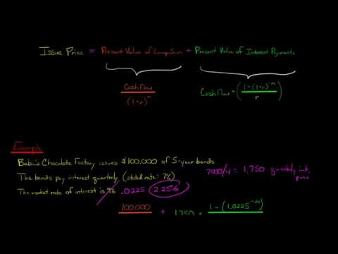 How To Calculate The Issue Price Of A Bond (Quarterly Interest Payments)