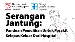 Download lagu Serangan Jantung: Panduan Pemulihan Untuk Pesakit Selepas Keluar Dari Hospital