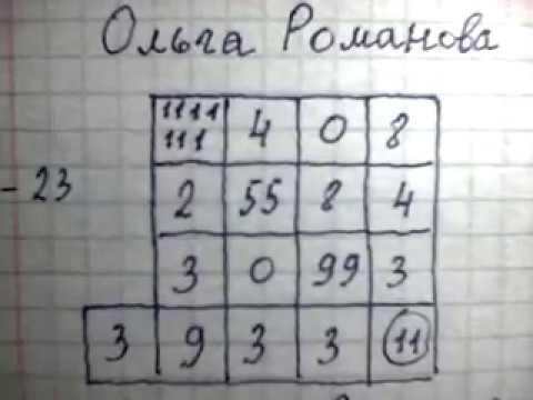 Царевич А. Н. Романов и А. Н. Косыгин - одно лицо?