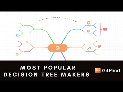 Most Popular Decision Tree Makers