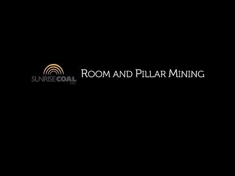 Room & Pillar Mining Process