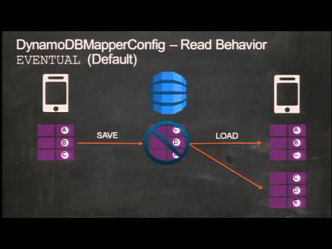AWS re: Invent MBL 301: Data Persistence to Amazon DynamoDB for Mobile Apps