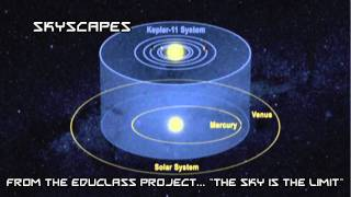The Kepler Mission