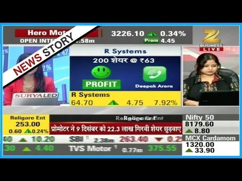 Aap Ka Bazaar: Expert Simi shares views on queries raised by stock holder on R Systems stock