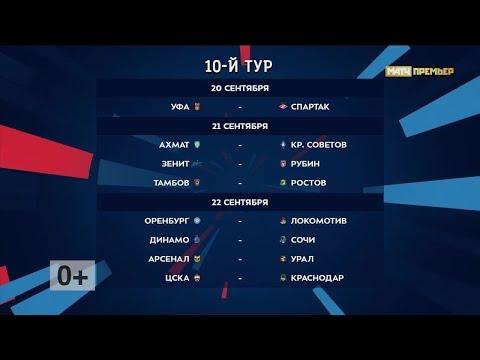 Российская премьер-лига. Обзор 10-го тура