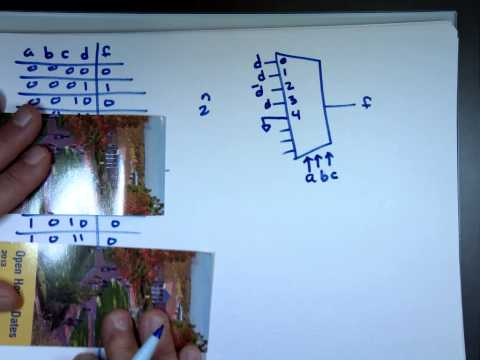 Multiplexers Examples