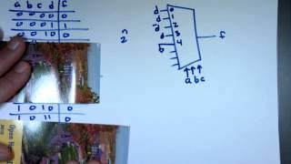 Multiplexers Examples