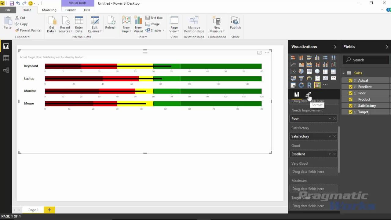 power bi custom visuals - bullet chart