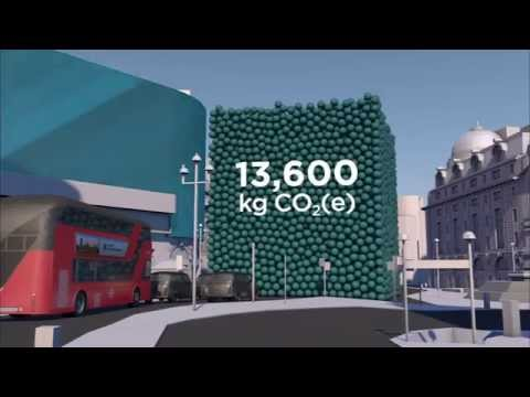 The UK's target for per-capita reductions - a film for DECC