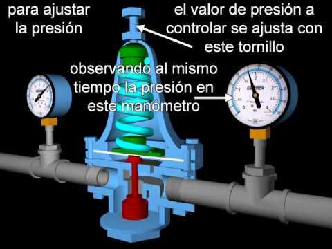 Valvula Reguladora De Presion