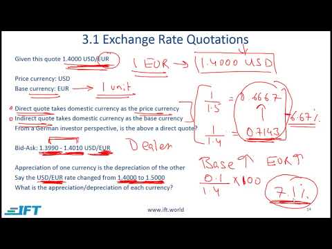 Level I CFA: Currency Exchange Rates-Lecture 3