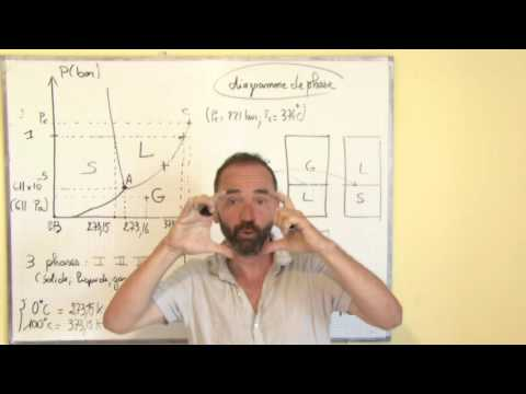 Thermodynamique, Introduction / III-5 Diagramme De Phase