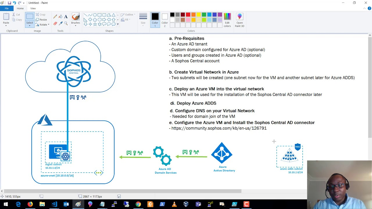 Azure AD to Sophos Central Identity Sync Using Azure ADDS