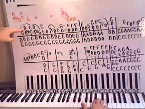 How To Play Johnny B Goode Piano Lesson Shawn Cheek Tutorial Youtube