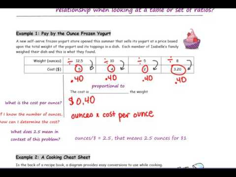 Grade 7 Module 1 Lesson 2 On Proportional Relationships Youtube