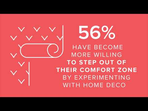 Study Shows How Your Zodiac Sign Impacts Your Decor Style