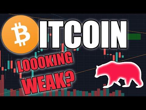 BITCOIN LOOKING WEAK? | BTC Price Update