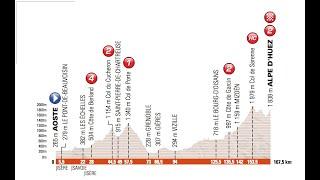 Giro del Delfinato 2017 7a tappa Aoste-Alpe d'Huez (167 km)