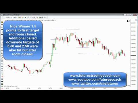Free tips for intraday trading on mobile