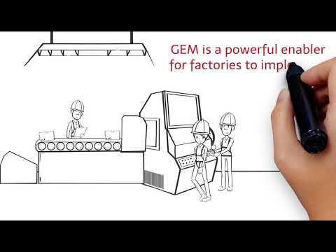 What is GEM