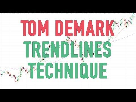 Thomas DeMark trendlines tutorial - Effective technique for short-sell targets