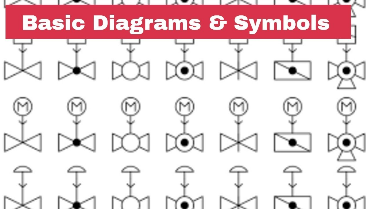 basic diagrams symbols piping analysis youtube rh youtube com piping diagram symbols autocad piping drawing symbols