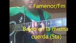 TUTORIAL - COMO TOCAR - MI RAZON DE SER - BANDA MS - COVER - Simples ...