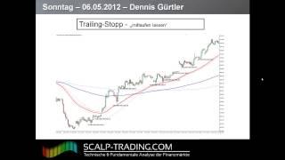 Video Thumbnail: 3: Stoploss setzen – Stoparten & Möglichkeiten (16:13)