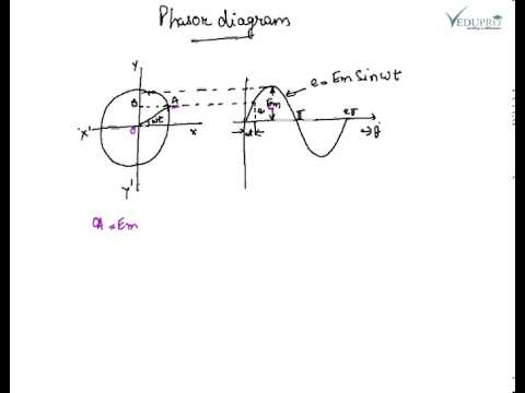 Phasor Diagram, How to draw a Phasor Diagram   YouTube