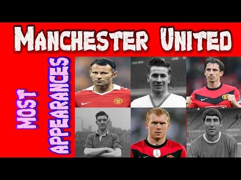 MANCHESTER UNITED: MOST APPEARANCES TOP 10