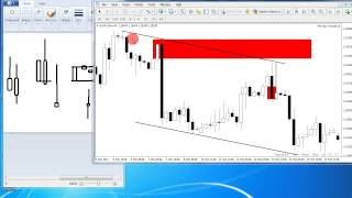 Forex Trading System 4H