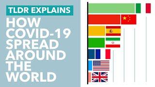 Coronavirus Bar Chart Race: How the Disease Crossed the World - TLDR News