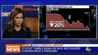 Dow plunges again on coronavirus fears | ABC News