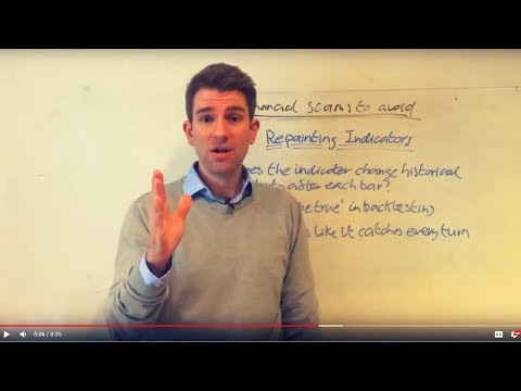 Repainting Indicators: Trading Signals Forex Scam 😤