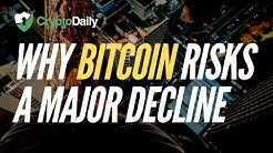 Why Bitcoin Risks A Major Decline (May 2020)