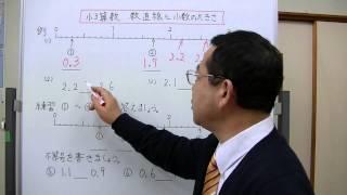 数直線を使って小数を表してみました。 学年別の学習は、朋徳学院学習ブ...