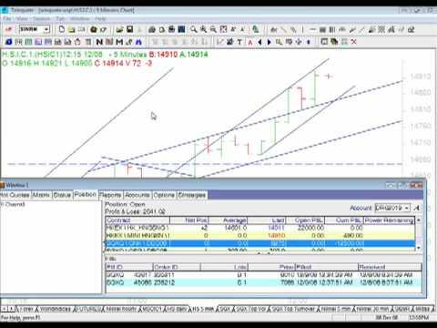 Hang Seng Futures live trading by Robin Ho - part 2.mov