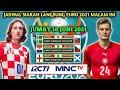 Jadwal Siaran Langsung Euro 2021 Malam Ini | Jumat 18 Juni 2021