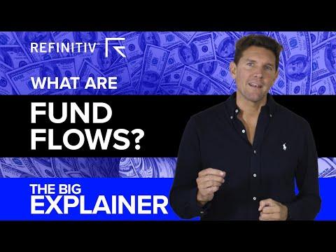 Fund Flows | The Big Explainer | Refinitiv