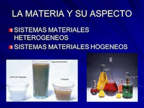 Sistemas Materiales Ejemplos - YouTube
