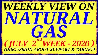 #NATURAL_GAS #energy #nymex #MCX #commodities | trading strategy |for natural gas next week|