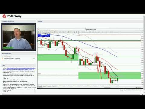 Forex Trading Strategy Webinar Video For Today: (LIVE January 25, 2018)