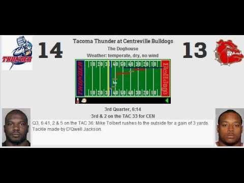 Week 2: Tacoma Thunder (1-0) @ Centreville Bulldogs (1-0)