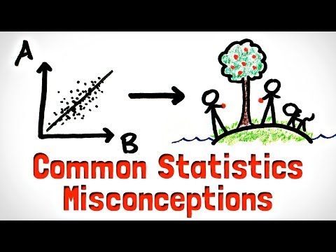 Correlation CAN Imply Causation!   Statistics Misconceptions