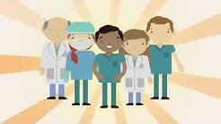 hqdefault - Gfr Get Kidney Transplant