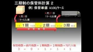 倉庫保管料3期制(映像のみ) 名古屋貨物運輸倉庫