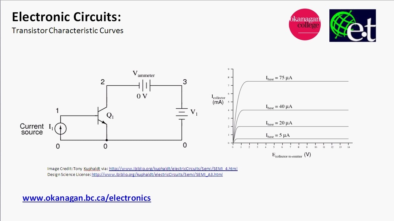 Bjt Characteristic Curves Youtube Bjtmosfet Current Clamp Circuit