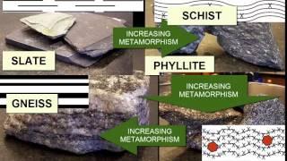 Identifying Metamorphic Rocks -- Earth Rocks!