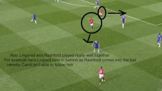 Mourinho vs Conte. Manchester United-Chelsea tactical analysis
